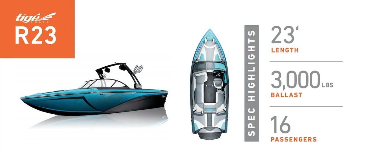 Tige Boat R23 Profile and top view with main specifications