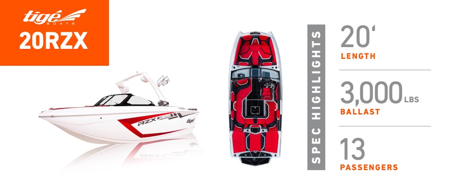 Tige Boat 20RZX Profile and top view