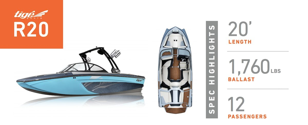 Tige Boat R20 Profile and top view with main specifications