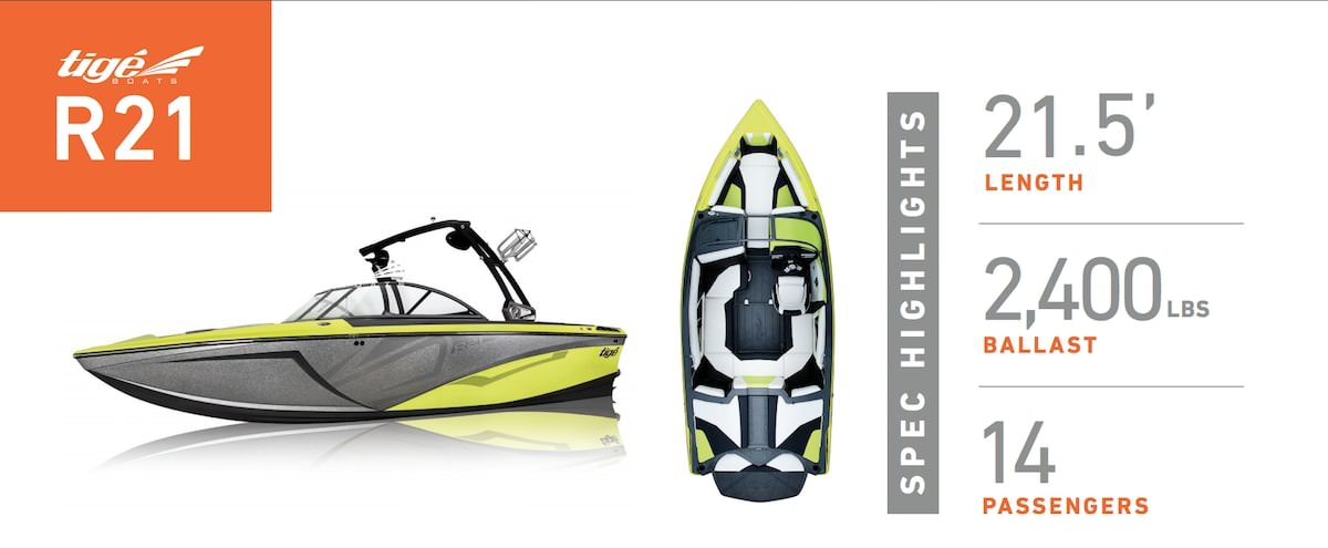 Tige Boat R21 Profile and top view with main specifications